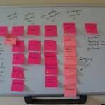 Cataloguing content and planning the information architecture